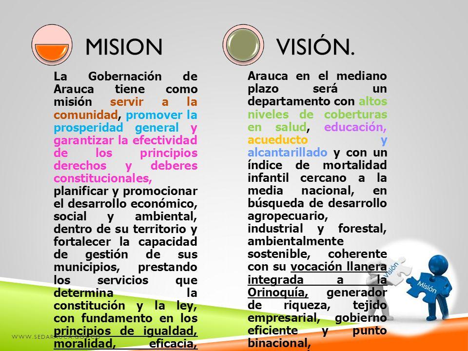 WWW.SEDARAUCA.GOV.CO. La Gobernación de Arauca tiene como misión servir a la comunidad, promover la prosperidad general y garantizar la efectividad de