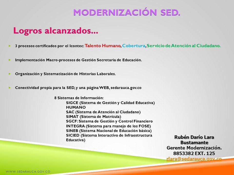 3 procesos certificados por el Icontec: Talento Humano, Cobertura, Servicio de Atención al Ciudadano. Implementación Macro-procesos de Gestión Secreta