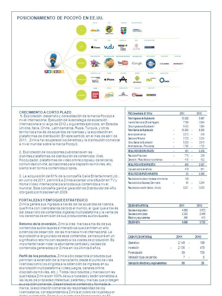 ESTRATEGIA DE NEGOCIO Licencias y Acuerdos.
