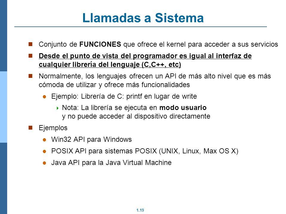 1.19 Llamadas a Sistema Conjunto de FUNCIONES que ofrece el kernel para acceder a sus servicios Desde el punto de vista del programador es igual al interfaz de cualquier librería del lenguaje (C,C++, etc) Normalmente, los lenguajes ofrecen un API de más alto nivel que es más cómoda de utilizar y ofrece más funcionalidades Ejemplo: Librería de C: printf en lugar de write Nota: La librería se ejecuta en modo usuario y no puede acceder al dispositivo directamente Ejemplos Win32 API para Windows POSIX API para sistemas POSIX (UNIX, Linux, Max OS X) Java API para la Java Virtual Machine