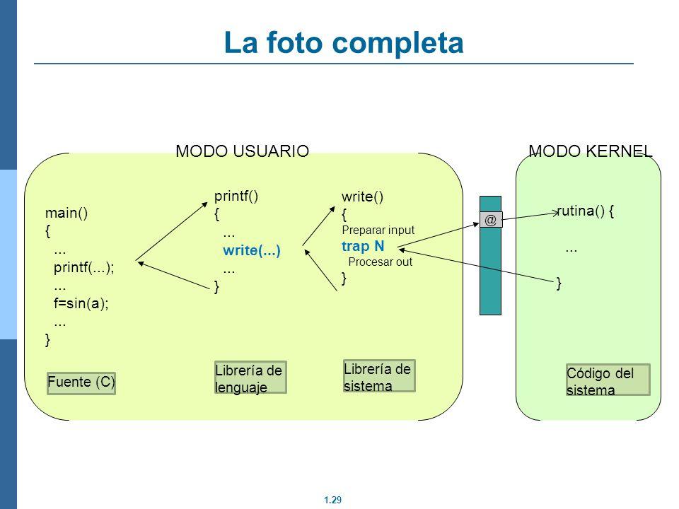 1.29 La foto completa @ Código del sistema rutina() {...