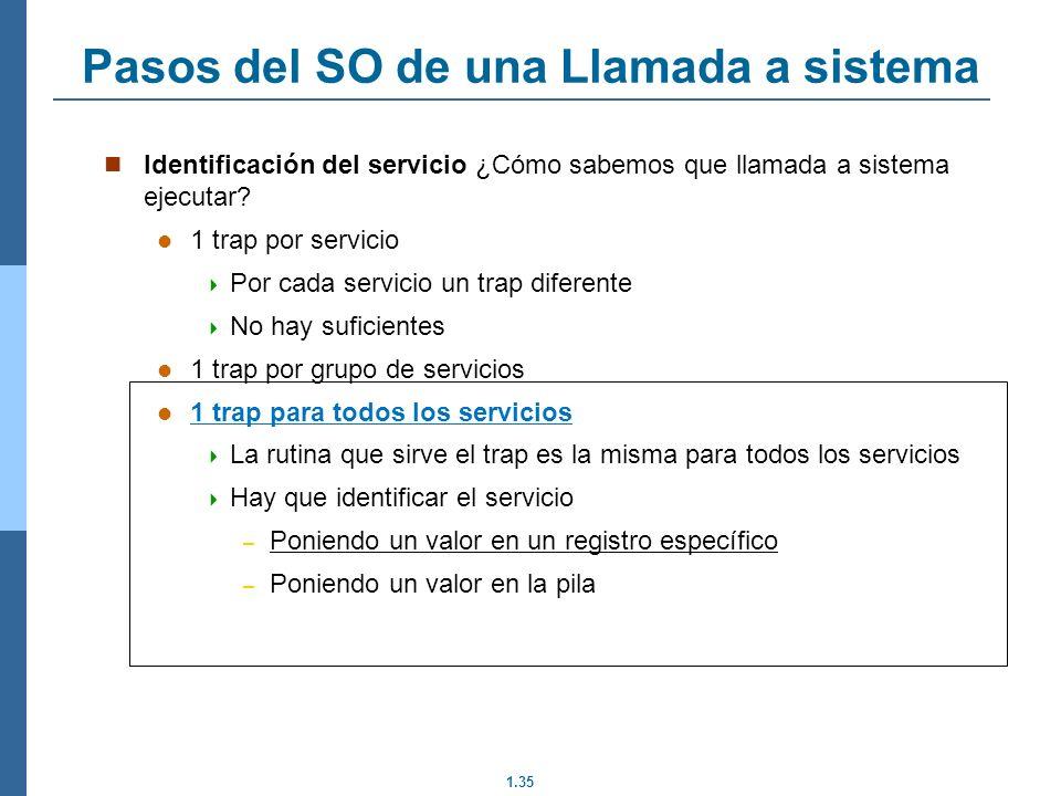 1.35 Identificación del servicio ¿Cómo sabemos que llamada a sistema ejecutar.
