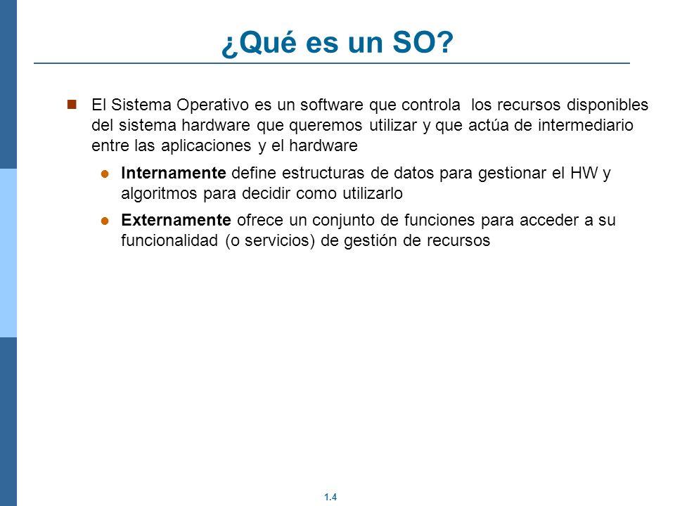 1.5 Componentes del sistema Kernel Instrucciones privilegiadas Editores compiladores Base Datos Navegadores web Intérprete de comandos Llamadas a sistema Usuario1Usuario2 Habitualmente conocemos como sistema a la suma del kernel y las aplicaciones utiliza