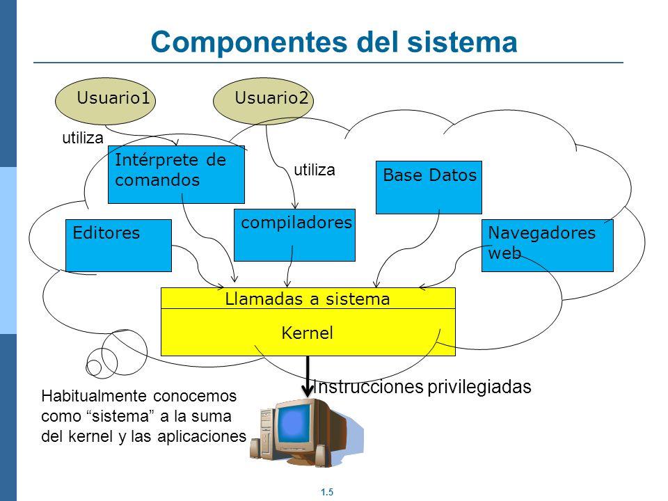 1.16 Acceso al código del kernel El kernel es un código guiado por eventos Interrupción del flujo actual de usuario para realizar una tarea del SO Tres formas de acceder al código del SO (Visto en EC): Interrupciones generadas por el hardware ( teclado, reloj, DMA,...