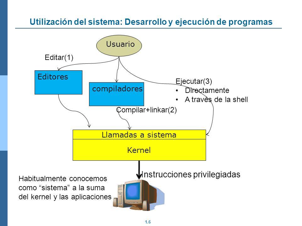 1.6 Utilización del sistema: Desarrollo y ejecución de programas Kernel Instrucciones privilegiadas Editores compiladores Llamadas a sistema Usuario Habitualmente conocemos como sistema a la suma del kernel y las aplicaciones Compilar+linkar(2) Editar(1) Ejecutar(3) Directamente A través de la shell