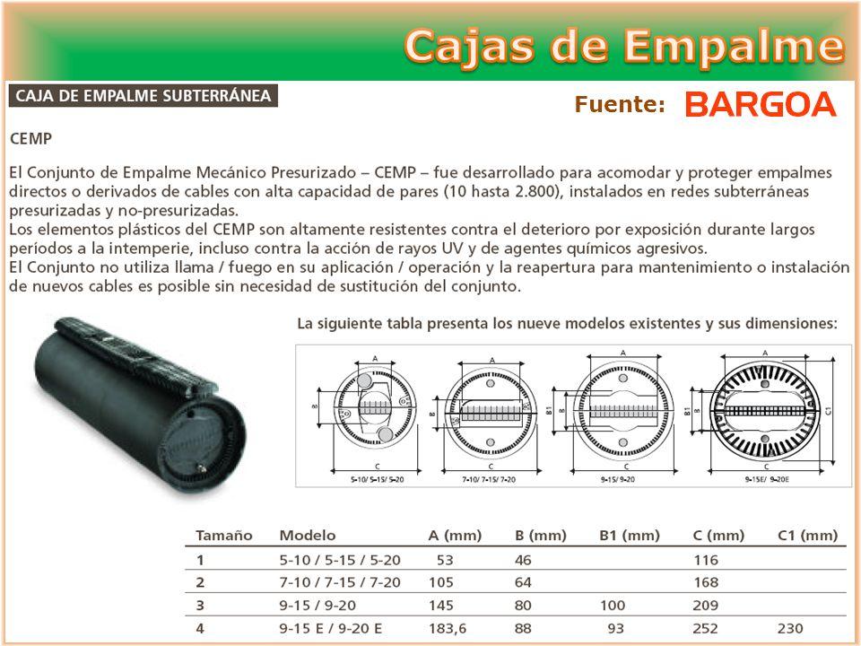 Cable multipar interno Cable Telefónico constituido por conductores de cobre electrolítico y macizo y estañado, aislado en termoplástico retardante a