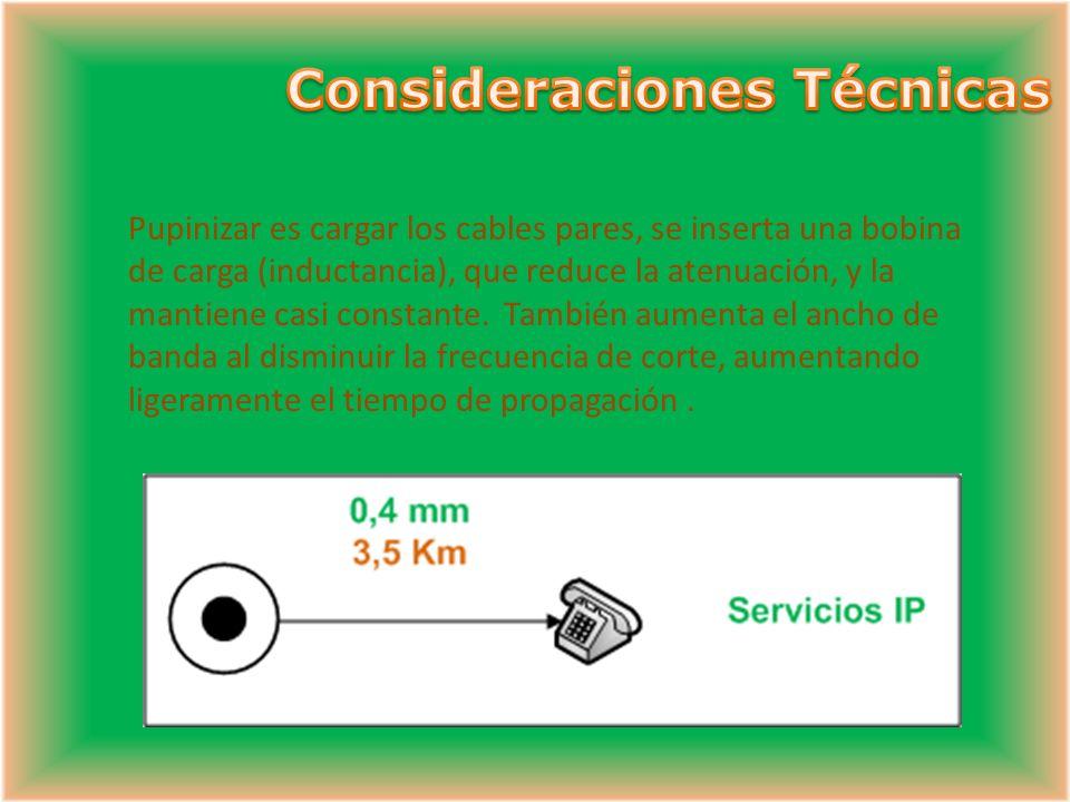 Distancias según los servicios ofrecidos