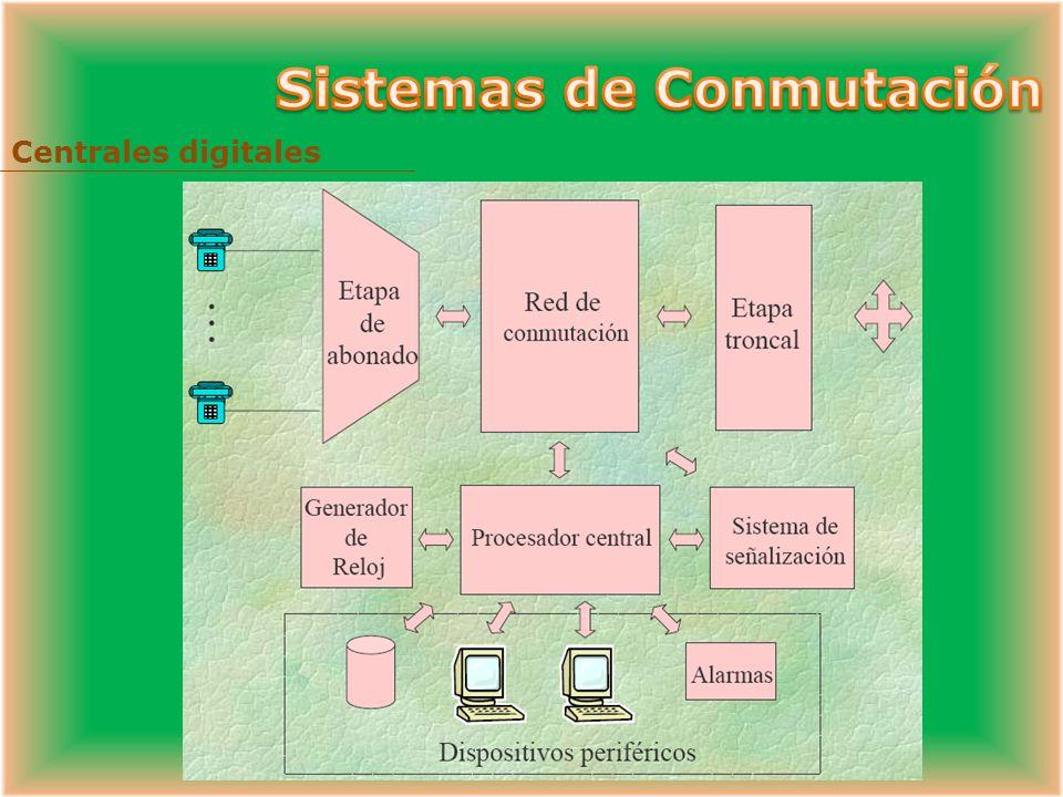 Pueden ser: Centrales telefónicas Electromecánicas Analógicas Digitales Concentradores Telefónicos Funciones: Conmutación Tarificación Señalización Proveer servicios suplementarios Control y gestión de la Red Mediciones de tráfico, grado de servicio