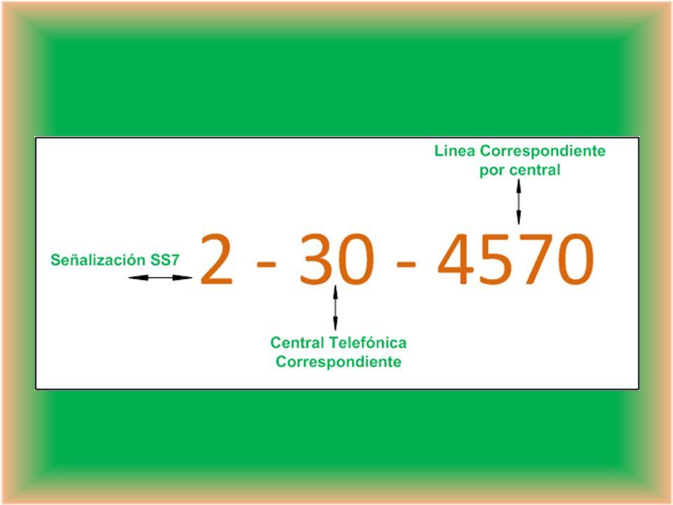 las señales telefónicas se agrupan en tramas T1 Multiplexación TDM estándar americano (estándar americano). En una trama hay tantas ranuras de tiempo