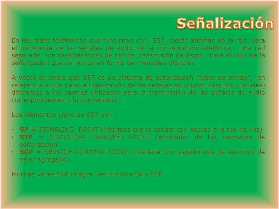 El establecimiento, supervisión y disolución de una comunicación telefónica requiere generar, transmitir, procesar e interpretar diferentes tipos de señales, para: Informar a los dispositivos de la red que un teléfono ha descolgado, Comunicar la información sobre el destino de la llamada que requieren los dispositivos de la red para enrutarla debidamente y Notificar a ambos usuarios (llamante y llamado) sobre el estado de la llamada.