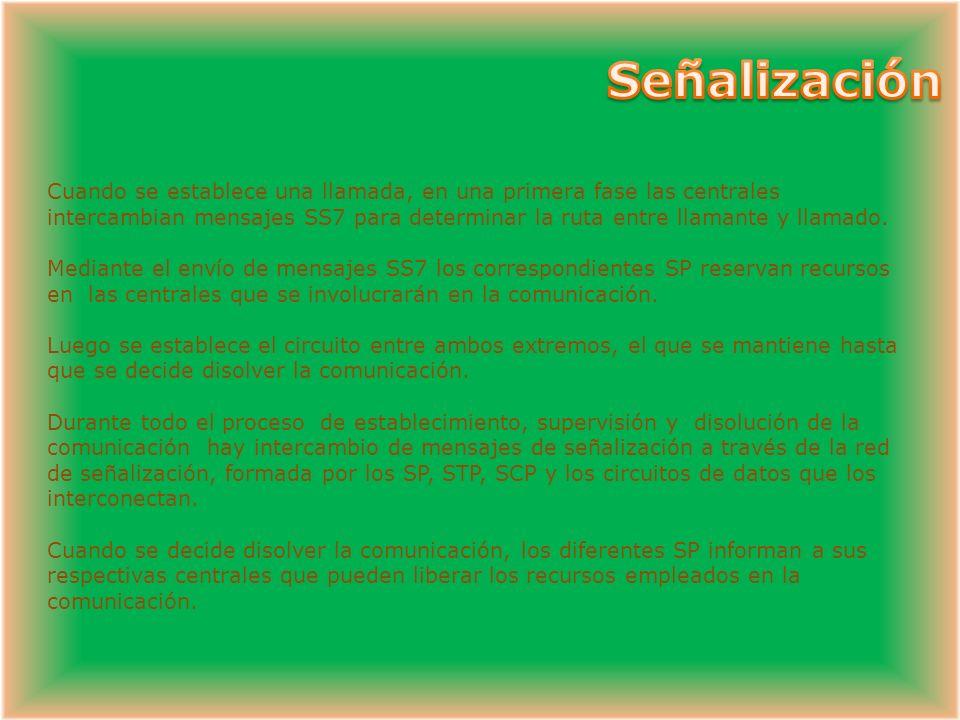 En las redes telefónicas que funcionan con SS7, existe además de la red para el transporte de las señales de audio de la conversación telefónica, una red separada con características de red de transmisión de datos, para el flujo de la señalización que se realiza en forma de mensajes digitales.