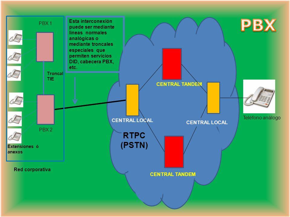 Private Branch Exchange: – Cualquier sistema de comunicación rentado o propio de una organización o negocio que proporcione funciones de conmutación tanto al interior como al exterior de la red (acceso a la red pública).