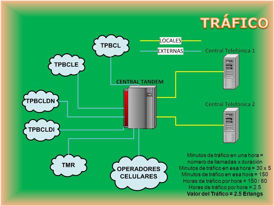 El Erlang es la unidad de medida del tráfico de telecomunicaciones.