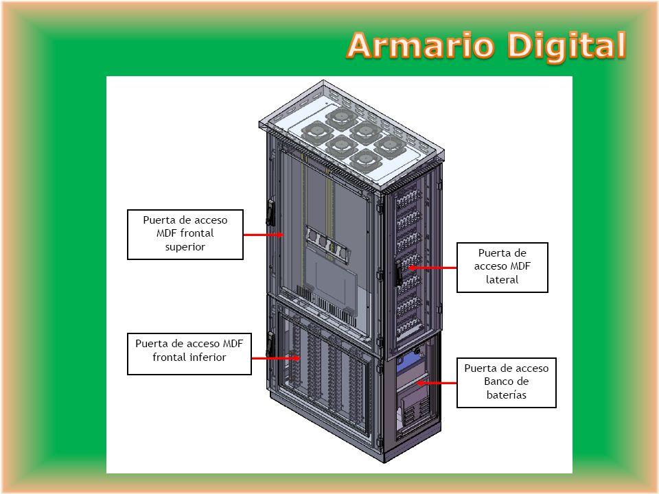 Evolución redes de Telefonía: Fibra Red Primaria: Cobre Fibra Digital Armario: Análogo Digital
