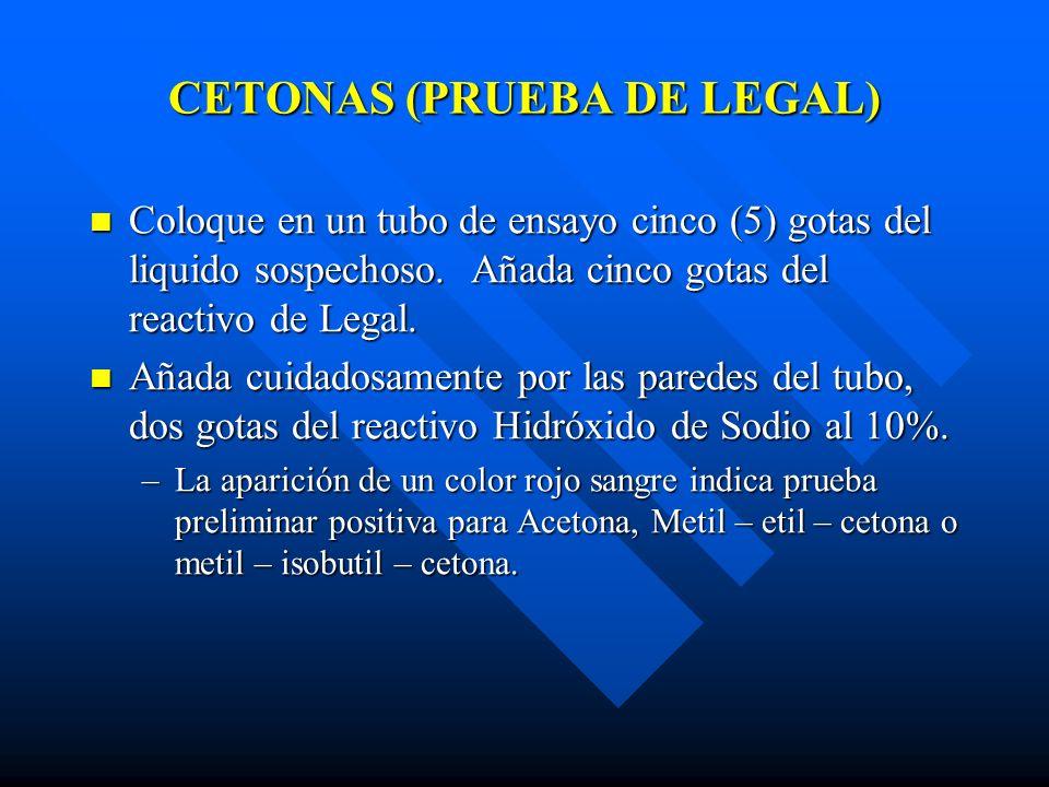 ALCOHOLES PRIMARIOS Y SECUNDARIOS (PRUEBA CON DICROMATO DE POTASIO) Coloque cinco (5) gotas del liquido sospechosos en un tuvo de ensayo.