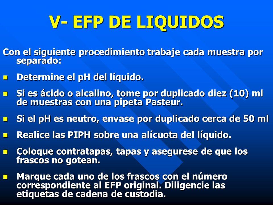 V- EFP DE LIQUIDOS 7.Envuelva cada EFP con papel embreado, coloque la banda de seguridad a lo largo del cuerpo del frasco.