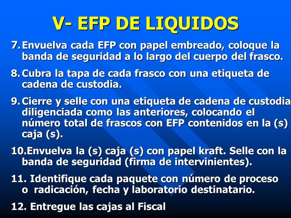V- EFP DE LIQUIDOS 7.Envuelva cada EFP con papel embreado, coloque la banda de seguridad a lo largo del cuerpo del frasco. 8.Cubra la tapa de cada fra