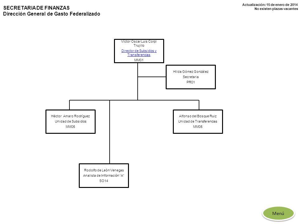 Actualización: 15 de enero de 2014 No existen plazas vacantes Víctor Oscar Luis Corpi Trujillo Director de Subsidios y Transferencias MM01 Héctor Amar