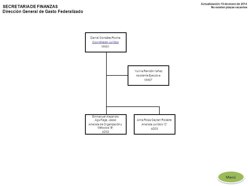Actualización: 15 de enero de 2014 No existen plazas vacantes Daniel González Rocha Coordinador Jurídico MM01 Emmanuel Alejandro Aguiñaga Jasso Analis
