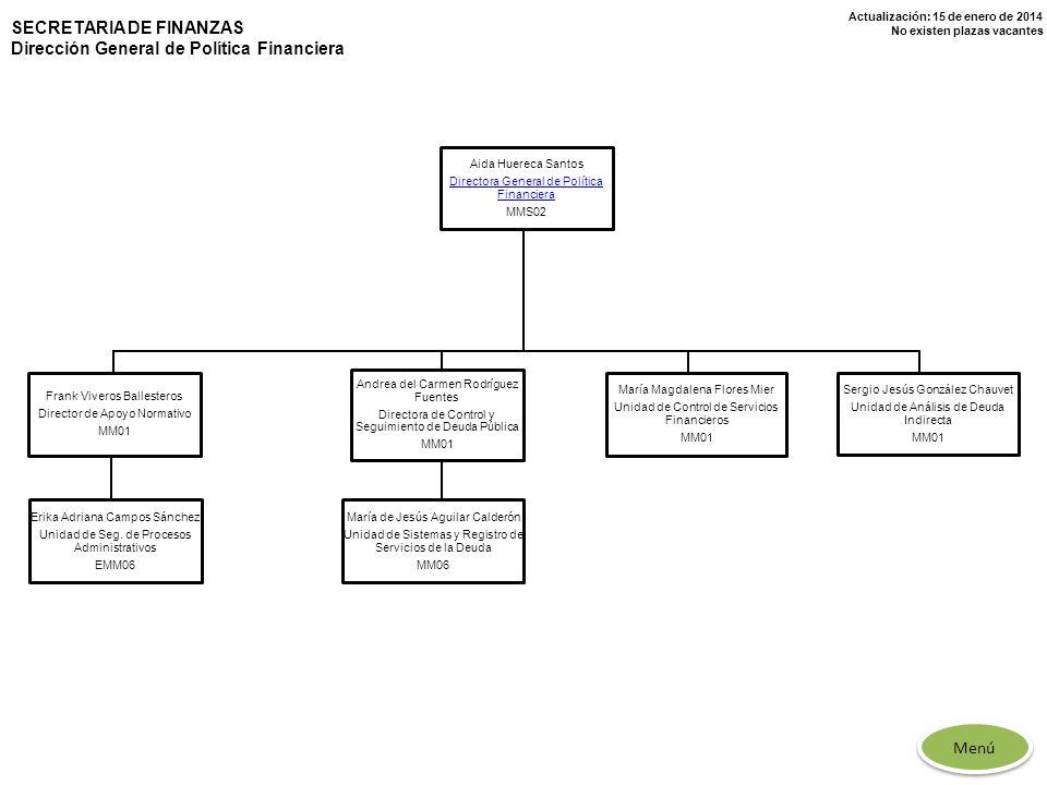 Actualización: 15 de enero de 2014 No existen plazas vacantes Frank Viveros Ballesteros Director de Apoyo Normativo MM01 Andrea del Carmen Rodríguez F