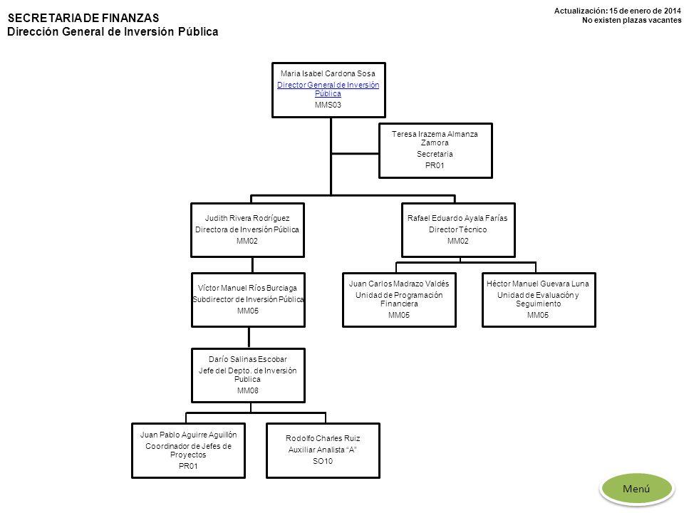 Actualización: 15 de enero de 2014 No existen plazas vacantes SECRETARIA DE FINANZAS Dirección General de Inversión Pública Maria Isabel Cardona Sosa