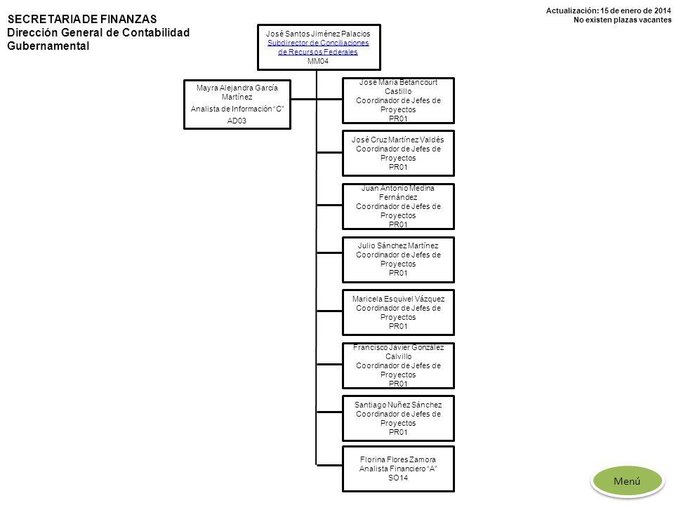 Actualización: 15 de enero de 2014 No existen plazas vacantes José Santos Jiménez Palacios Subdirector de Conciliaciones de Recursos Federales MM04 Jo