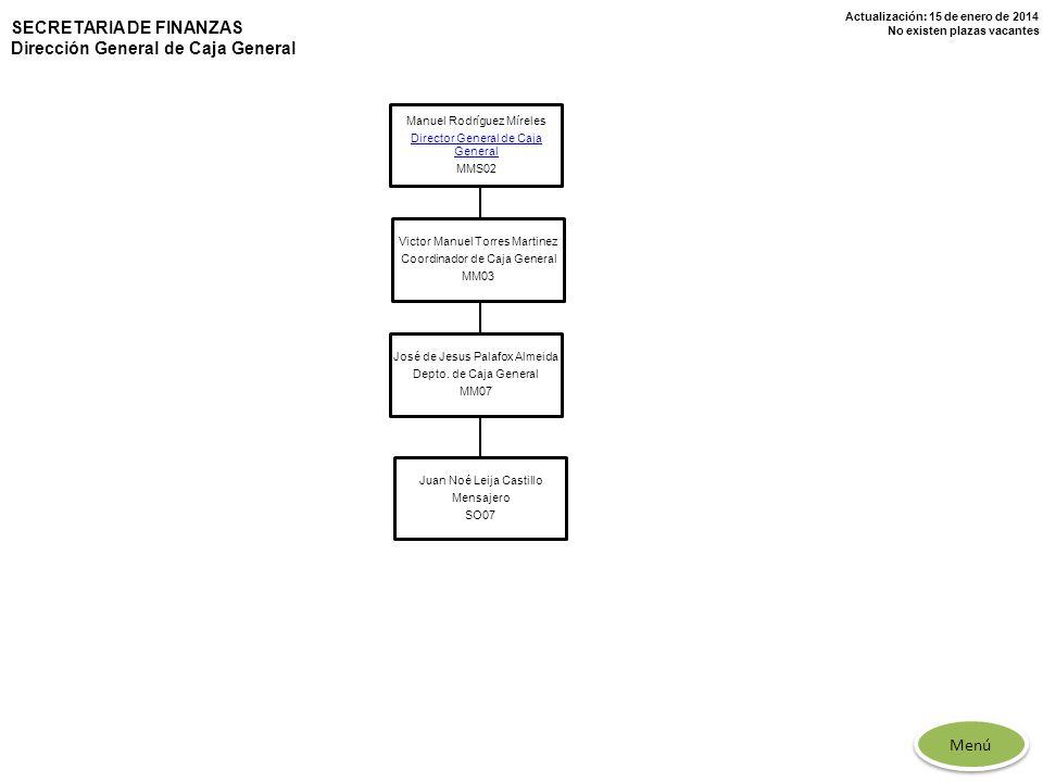 Actualización: 15 de enero de 2014 No existen plazas vacantes SECRETARIA DE FINANZAS Dirección General de Caja General Manuel Rodríguez Míreles Direct