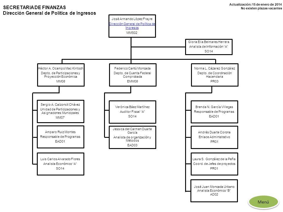 Actualización: 15 de enero de 2014 No existen plazas vacantes SECRETARIA DE FINANZAS Dirección General de Política de Ingresos Menú José Armando López