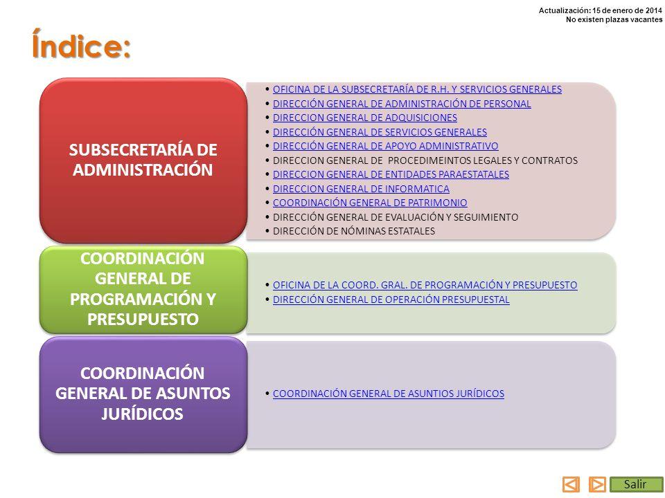 Actualización: 15 de enero de 2014 No existen plazas vacantes OFICINA DE LA SUBSECRETARÍA DE R.H. Y SERVICIOS GENERALES DIRECCIÓN GENERAL DE ADMINISTR