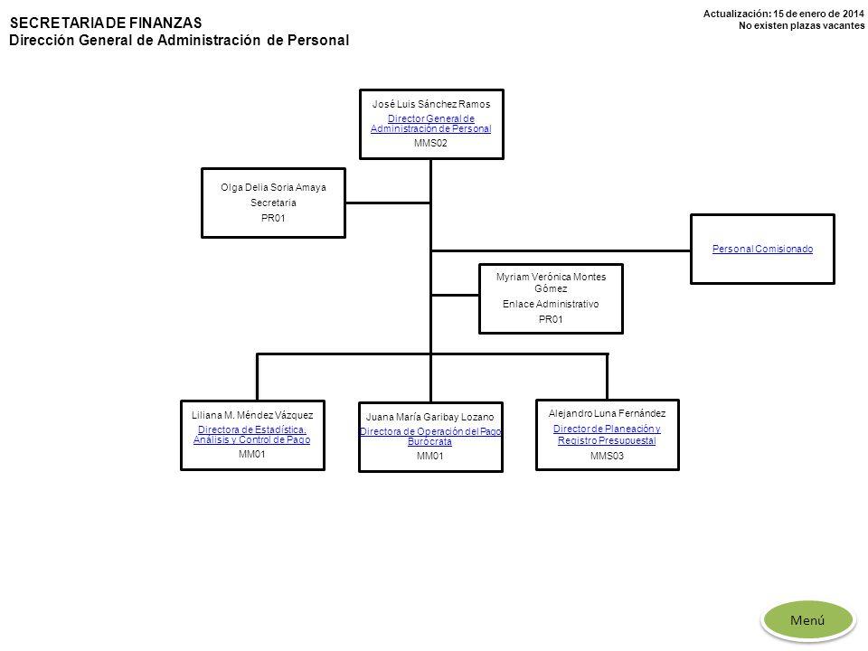 Actualización: 15 de enero de 2014 No existen plazas vacantes José Luis Sánchez Ramos Director General de Administración de Personal MMS02 Juana María