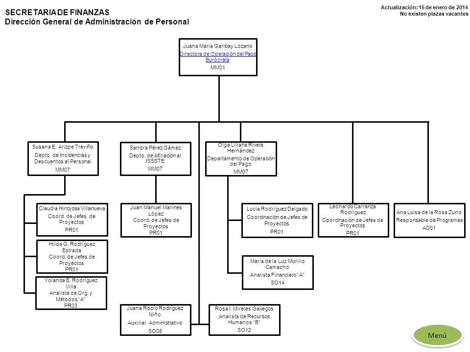 Actualización: 15 de enero de 2014 No existen plazas vacantes SECRETARIA DE FINANZAS Dirección General de Administración de Personal Juana María Garib