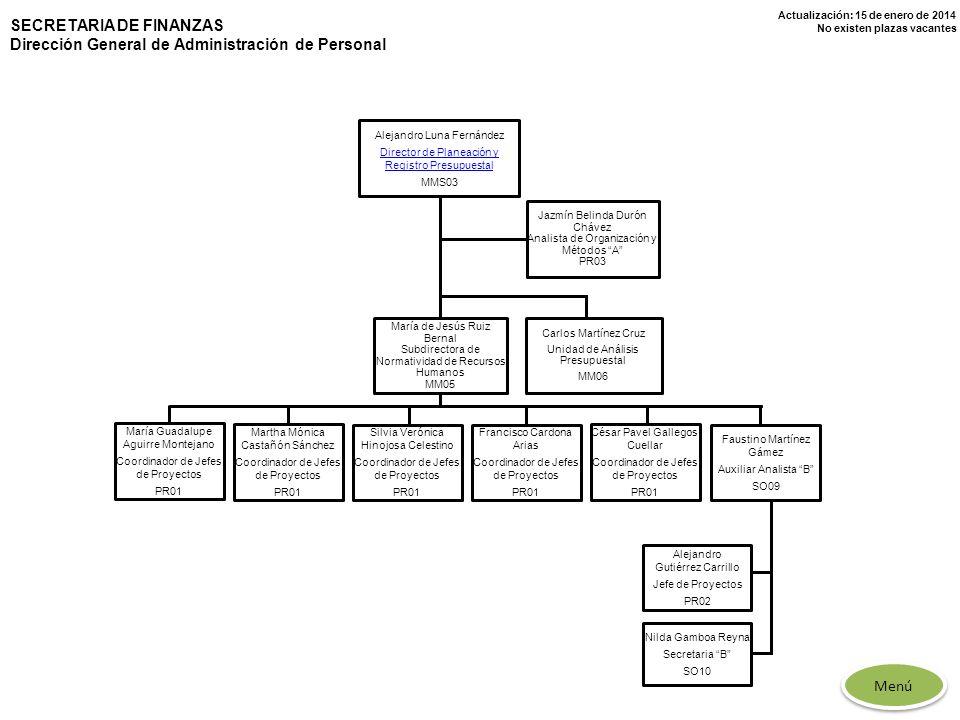 Actualización: 15 de enero de 2014 No existen plazas vacantes Alejandro Luna Fernández Director de Planeación y Registro Presupuestal MMS03 María Guad