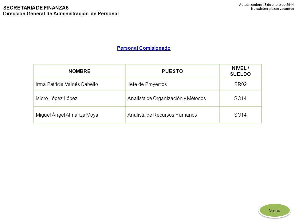 Actualización: 15 de enero de 2014 No existen plazas vacantes SECRETARIA DE FINANZAS Dirección General de Administración de Personal NOMBREPUESTO NIVE