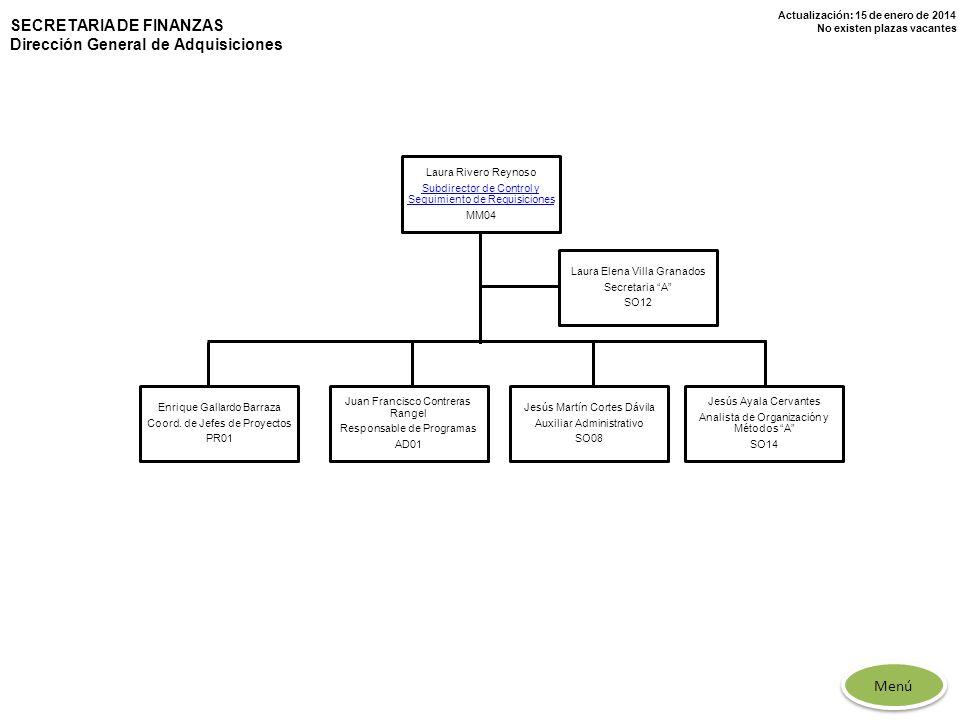 Actualización: 15 de enero de 2014 No existen plazas vacantes SECRETARIA DE FINANZAS Dirección General de Adquisiciones Laura Rivero Reynoso Subdirect