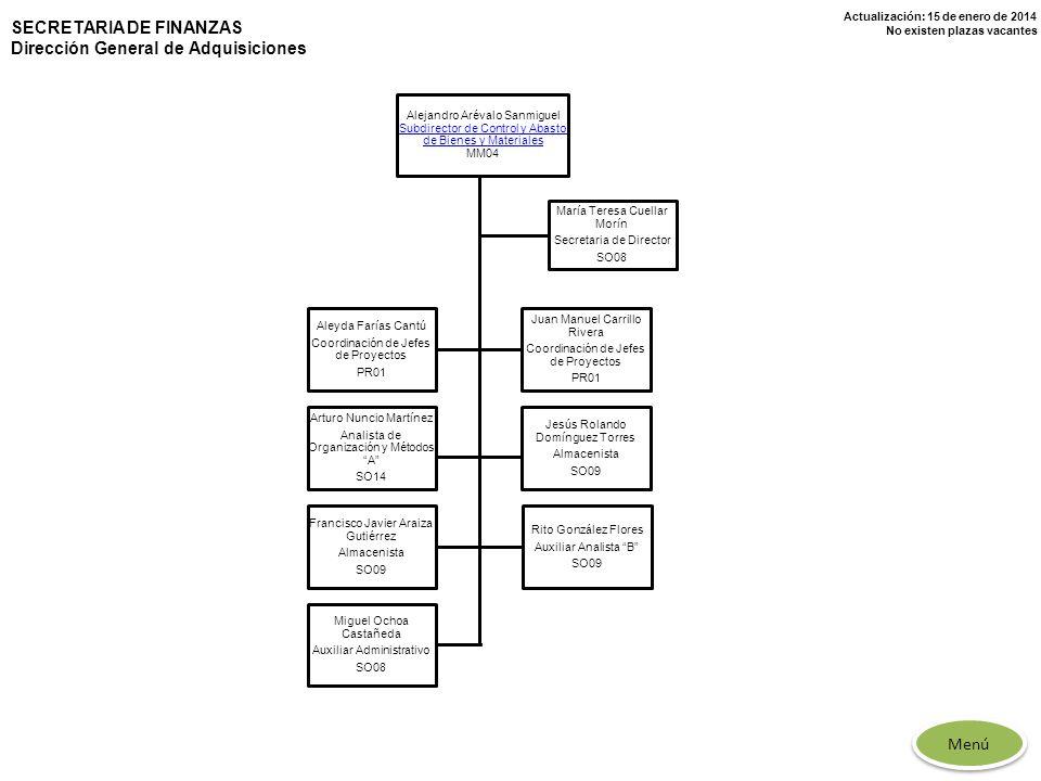 Actualización: 15 de enero de 2014 No existen plazas vacantes SECRETARIA DE FINANZAS Dirección General de Adquisiciones Alejandro Arévalo Sanmiguel Su