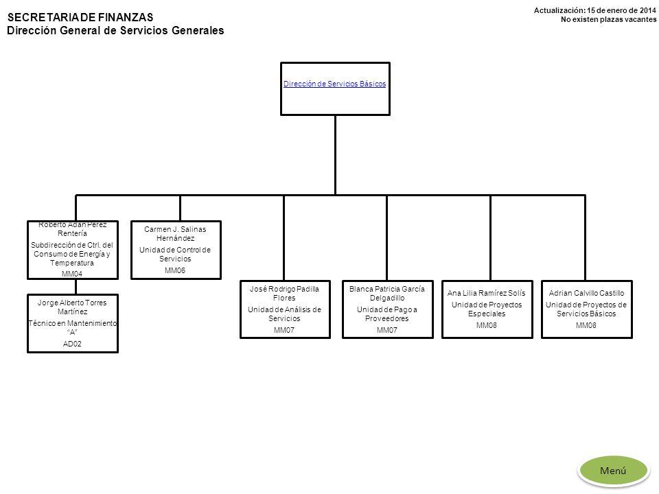 Actualización: 15 de enero de 2014 No existen plazas vacantes SECRETARIA DE FINANZAS Dirección General de Servicios Generales Carmen J. Salinas Hernán