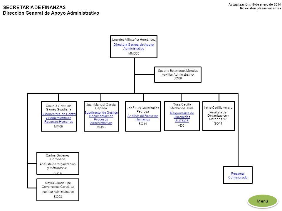 Actualización: 15 de enero de 2014 No existen plazas vacantes SECRETARIA DE FINANZAS Dirección General de Apoyo Administrativo Lourdes Villaseñor Hern