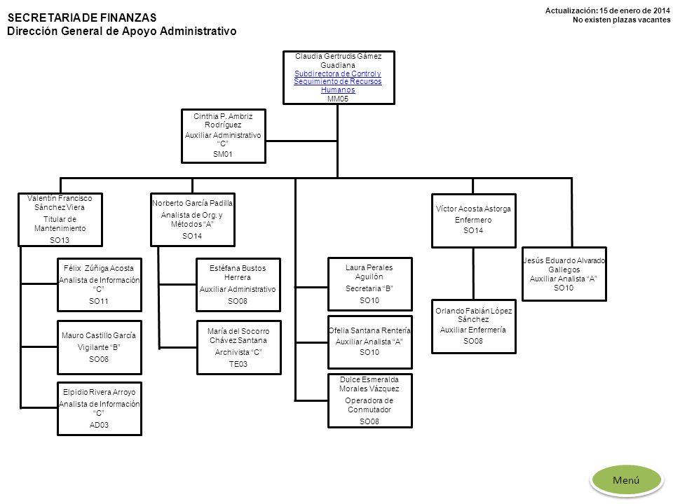 Actualización: 15 de enero de 2014 No existen plazas vacantes Claudia Gertrudis Gámez Guadiana Subdirectora de Control y Seguimiento de Recursos Human