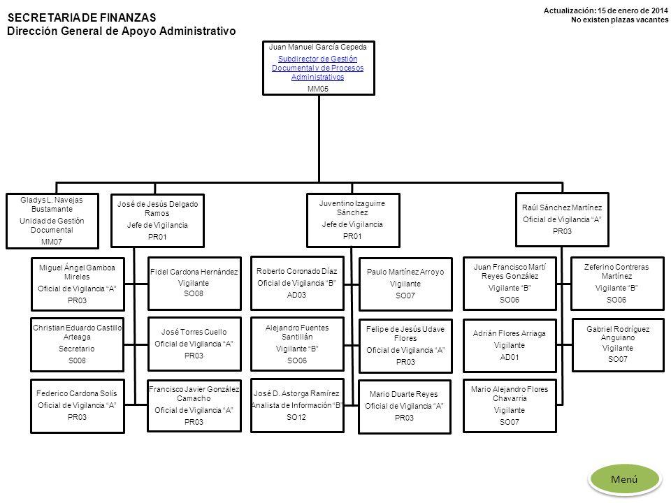Actualización: 15 de enero de 2014 No existen plazas vacantes Juan Manuel García Cepeda Subdirector de Gestión Documental y de Procesos Administrativo
