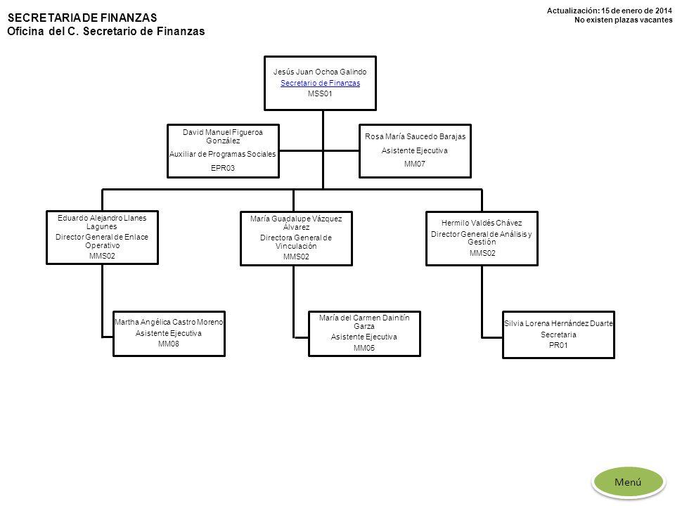Actualización: 15 de enero de 2014 No existen plazas vacantes SECRETARIA DE FINANZAS Oficina del C. Secretario de Finanzas Jesús Juan Ochoa Galindo Se