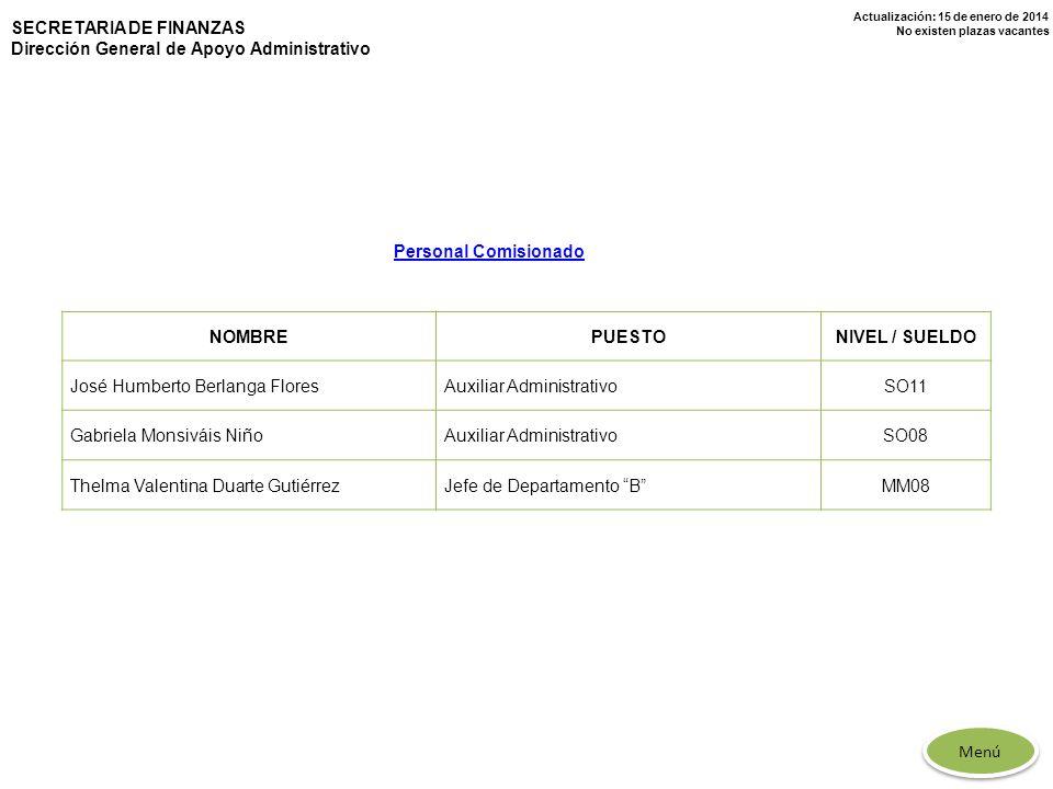 Actualización: 15 de enero de 2014 No existen plazas vacantes SECRETARIA DE FINANZAS Dirección General de Apoyo Administrativo NOMBREPUESTONIVEL / SUE