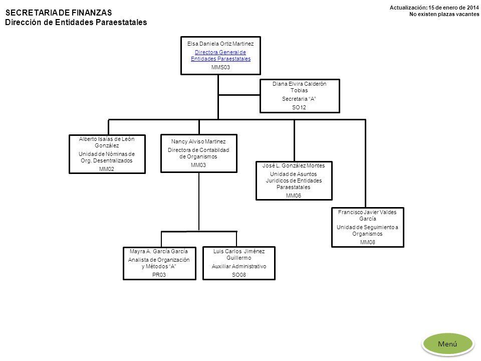 Actualización: 15 de enero de 2014 No existen plazas vacantes SECRETARIA DE FINANZAS Dirección de Entidades Paraestatales Alberto Isaías de León Gonzá