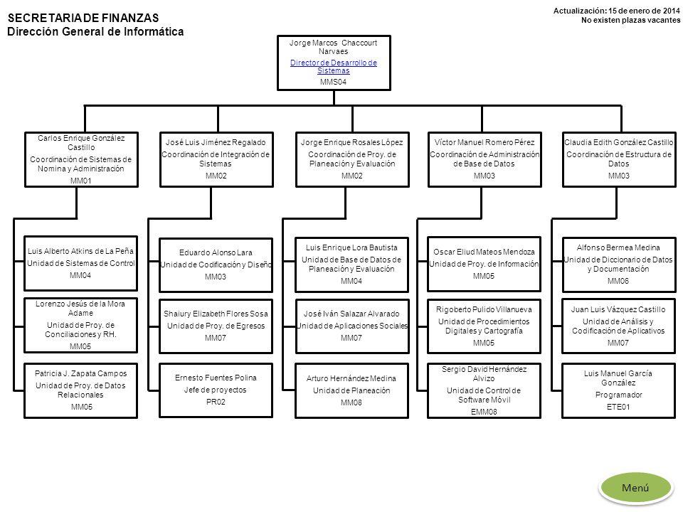 Actualización: 15 de enero de 2014 No existen plazas vacantes SECRETARIA DE FINANZAS Dirección General de Informática Jorge Marcos Chaccourt Narvaes D