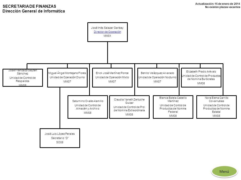 Actualización: 15 de enero de 2014 No existen plazas vacantes SECRETARIA DE FINANZAS Dirección General de Informática José Inés Salazar Garibay Direct