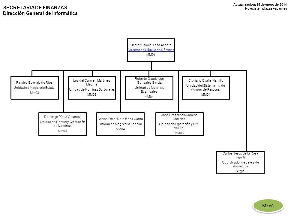 Actualización: 15 de enero de 2014 No existen plazas vacantes SECRETARIA DE FINANZAS Dirección General de Informática Héctor Samuel Lazo Acosta Direct