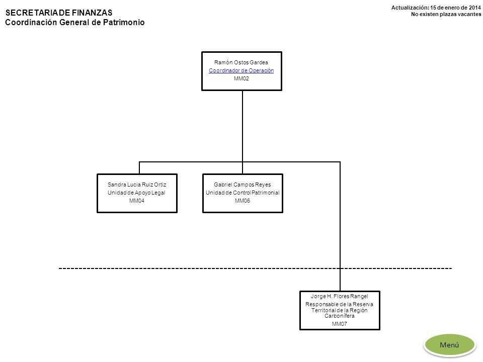 Actualización: 15 de enero de 2014 No existen plazas vacantes SECRETARIA DE FINANZAS Coordinación General de Patrimonio Ramón Ostos Gardea Coordinador