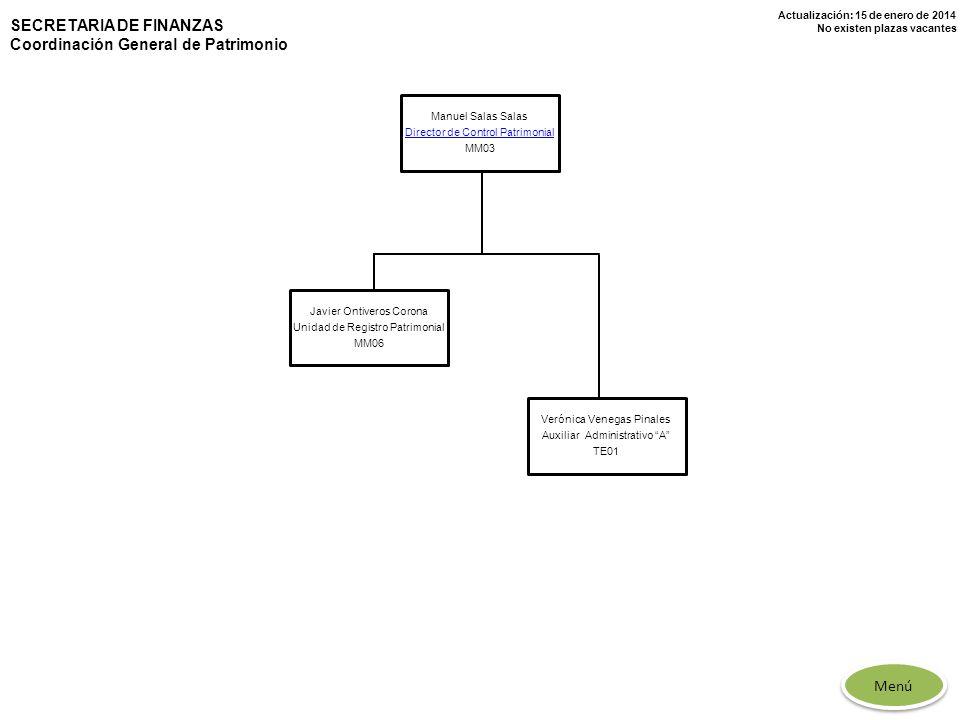 Actualización: 15 de enero de 2014 No existen plazas vacantes SECRETARIA DE FINANZAS Coordinación General de Patrimonio Manuel Salas Salas Director de