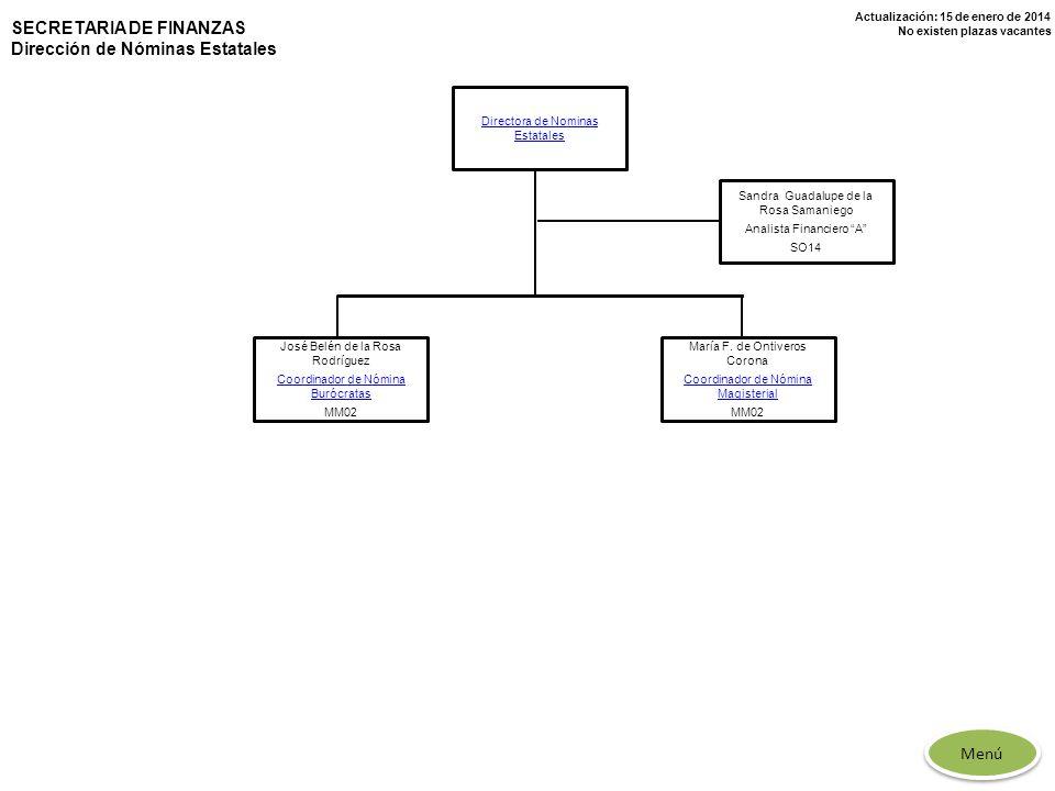 Actualización: 15 de enero de 2014 No existen plazas vacantes Directora de Nominas Estatales María F. de Ontiveros Corona Coordinador de Nómina Magist