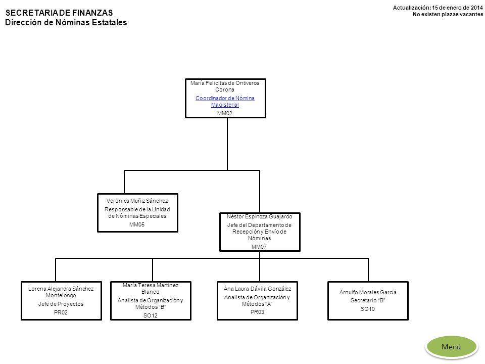 Actualización: 15 de enero de 2014 No existen plazas vacantes María Felicitas de Ontiveros Corona Coordinador de Nómina Magisterial MM02 Néstor Espino