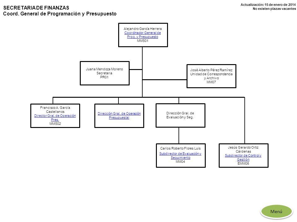 Actualización: 15 de enero de 2014 No existen plazas vacantes SECRETARIA DE FINANZAS Coord. General de Programación y Presupuesto José Alberto Pérez R